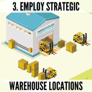Employ Strategic Warehouse Locations
